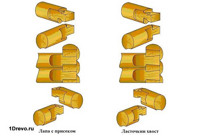 Монтаж сруба