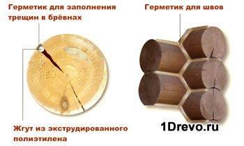 Трещины и швы