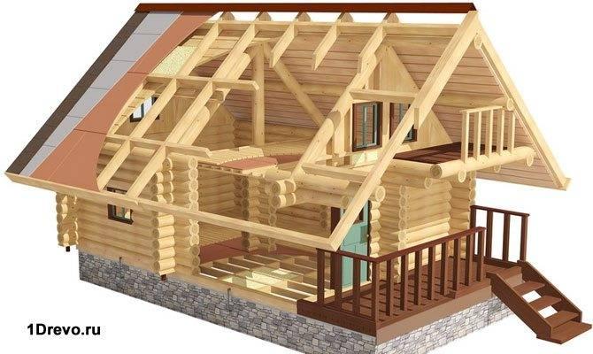 Схема готового дома