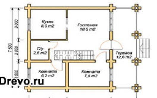 Чем обусловлены особенности планировки дома из сруба