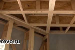 Как утеплить деревянный дом минеральной ватой изнутри и снаружи