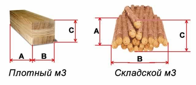 складской-плотный-кубометр