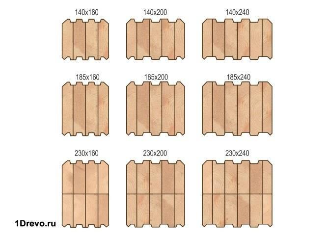 Размеры профилированного бруса