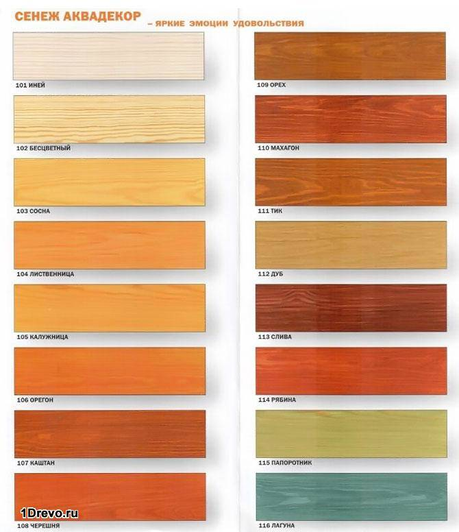 Выбор краски для дерева