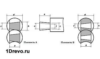 Схема соединения бревен