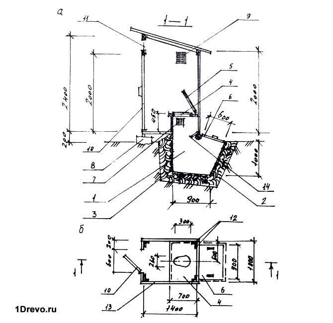Конструкция туалета