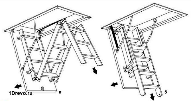 Проектирование люка