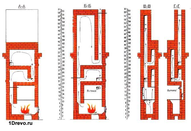 Схема печей Кузнецова