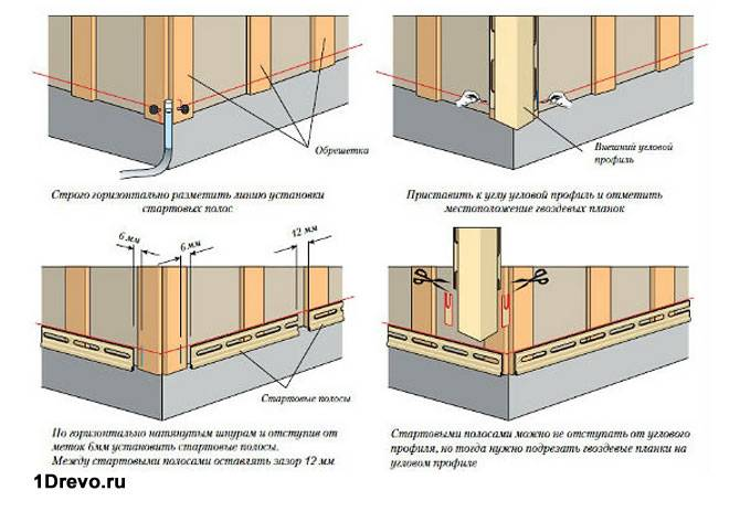 Схема подготовки стен