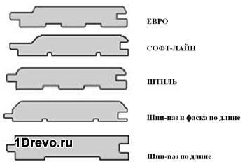 Различная конструкция вагонки