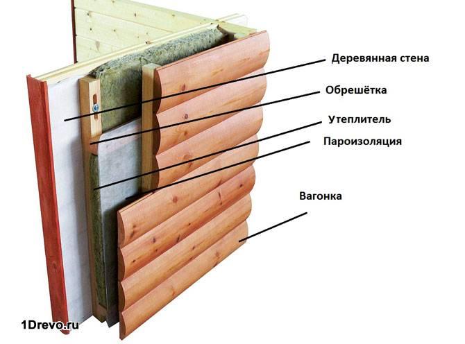 Схема навесной облицовки