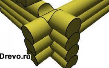 Особенности технологии ручной рубки сруба в чашу