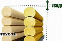Особенности усадки сруба из разного материала