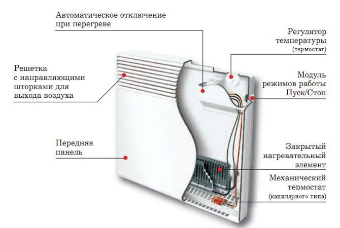 Конструкция электроконвертора