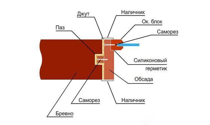 Схема крепления на шип