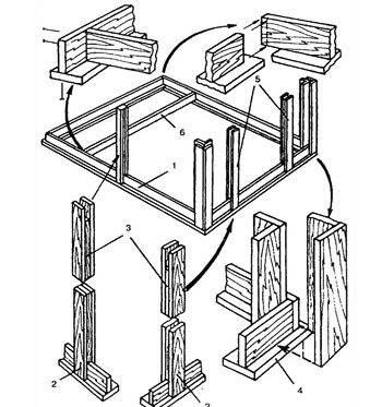 Каркасная конструкция