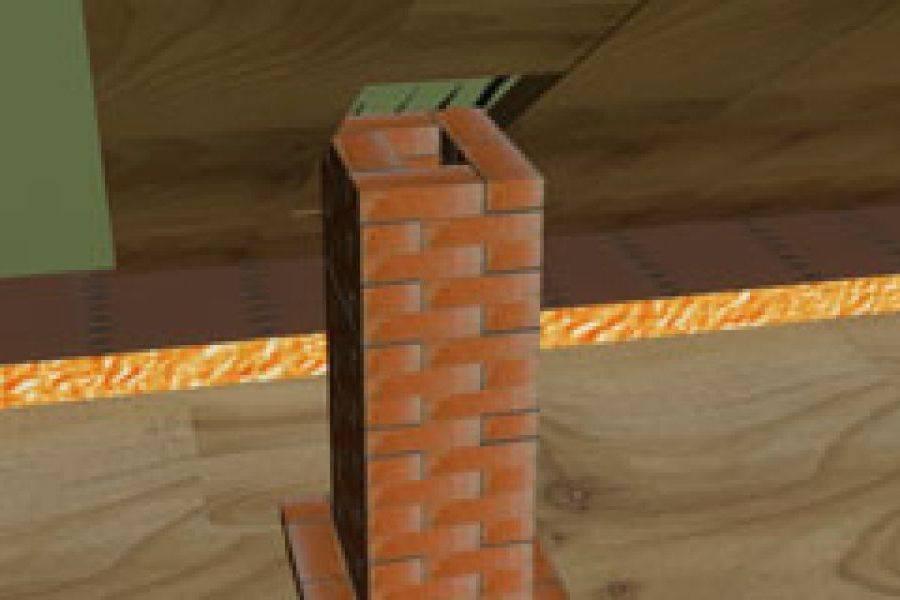 Отделка дымохода на крыше и внутри дома. Чем закрыть дымовую трубу?