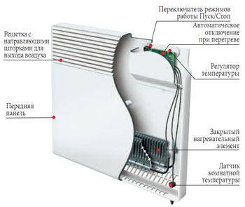 Выбор электрических конвекторов