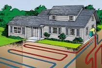 Тепловые насосы для отопления дома: принцип действия