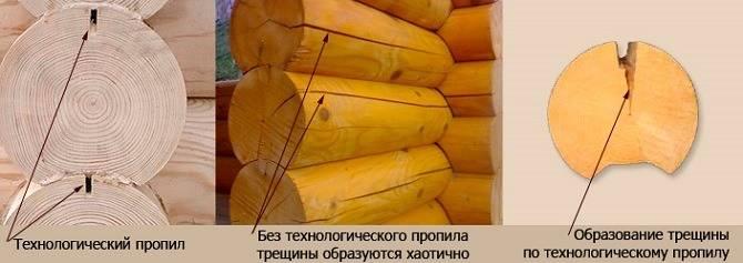 Монтажный пропил