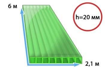 Общие характеристики сотового поликарбоната