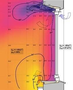 Окно с вентиляционным клапаном