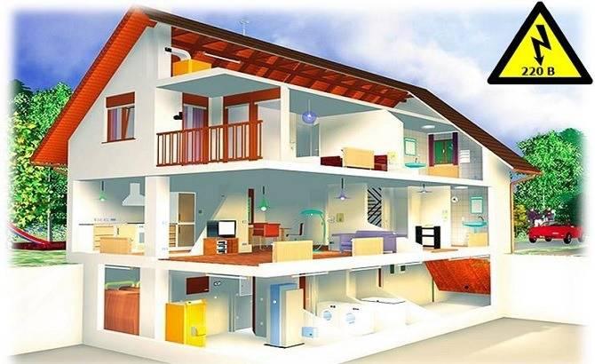 Отопление загородного дома электричеством