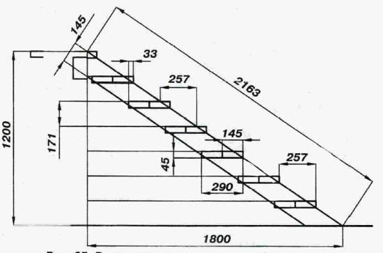 Проектировка лестницы крыльца