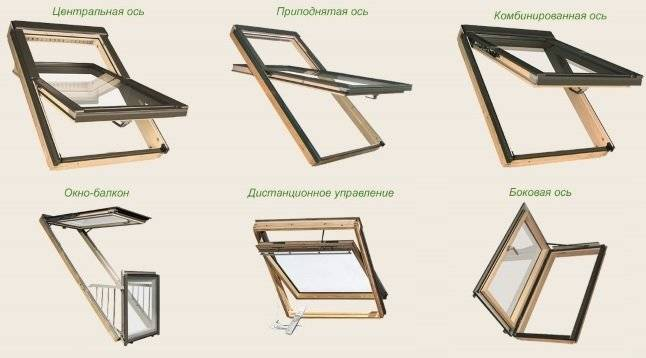 Способы открывания мансардного окна