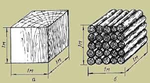 Стоимость кубометра оцилиндровки