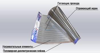 Технические характеристики Плэн