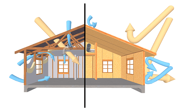Теплообмен в доме из сип панелей