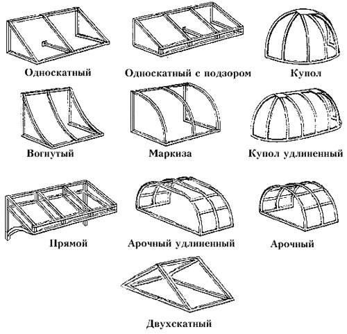 Типы конструкций навеса из поликарбоната
