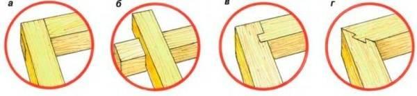 Варианты соединения углов бруса