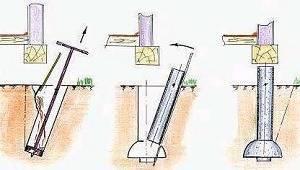 Восстановление столбчатого фундамента