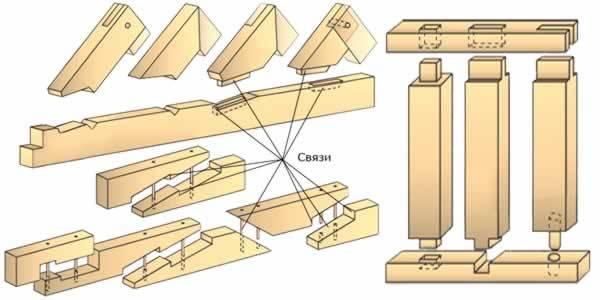 деревянные детали для изделий