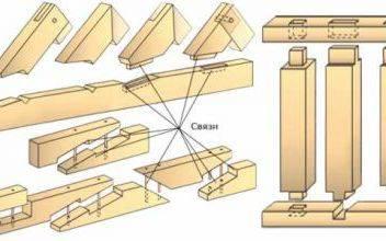 Гост 11047-90. Детали и изделия деревянные для малоэтажных жилых и общественных зданий. Технические условия