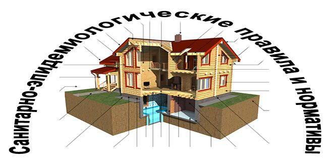 санпин нормы жилых помещений